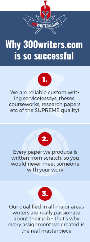 the best process analysis essay topics writers buy best quality essay buy essay online